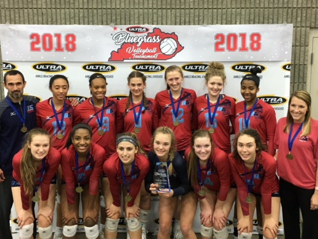 2018 15 Boba Champions of the 15 Open Division at Bluegrass